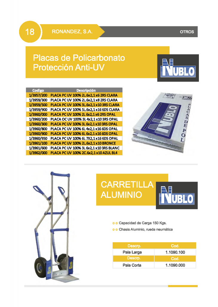 https://www.ronandez.com/wp-content/uploads/2017/05/Mini-Catalogo-2017A_Página_18-730x1024.png
